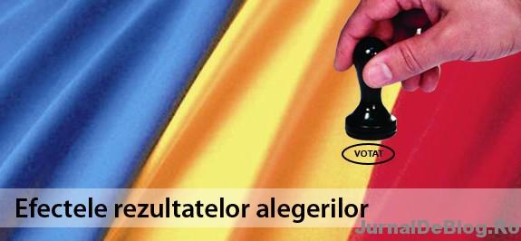 Efectele rezultatelor alegerilor din Romania